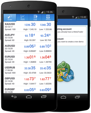 Fibo group mt4 android